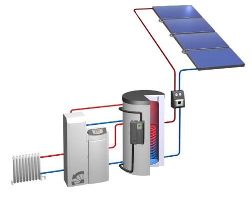bivalentes heizen mit der sonne solar solarw rme baunetz wissen. Black Bedroom Furniture Sets. Home Design Ideas