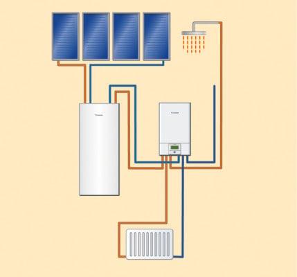 funktion und bauteile einer solarw rmeanlage solar solarw rme baunetz wissen. Black Bedroom Furniture Sets. Home Design Ideas