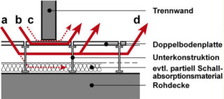 schallabsorptionsb den akustik news produkte baunetz. Black Bedroom Furniture Sets. Home Design Ideas