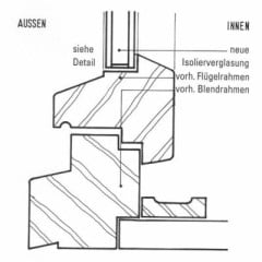 verbessern des w rmeschutzes von fenstern altbau au enwand ffnungen baunetz wissen. Black Bedroom Furniture Sets. Home Design Ideas