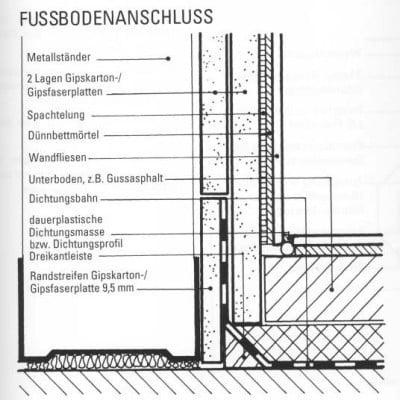 Massnahmen Zur Abdichtung Von Decken Und Fussboden Altbau Decke