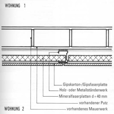 verbesserung des schallschutzes von wohnungstrennw nden altbau innenausbau baunetz wissen. Black Bedroom Furniture Sets. Home Design Ideas