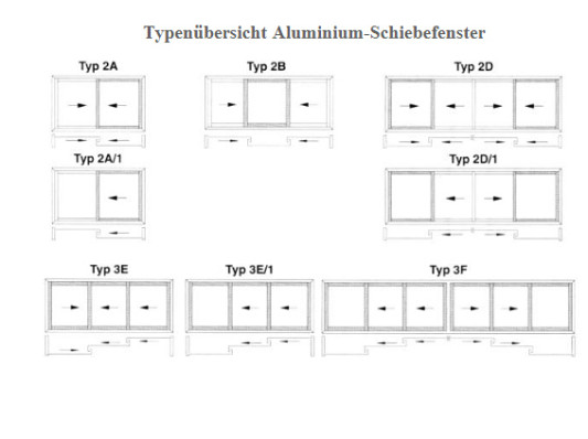 schiebefensterbeschl ge beschl ge fensterbeschl ge baunetz wissen. Black Bedroom Furniture Sets. Home Design Ideas