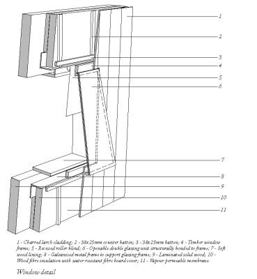 Ferienhaus hunsett mill in norfolk gb fassade wohnen for Fensterdetail