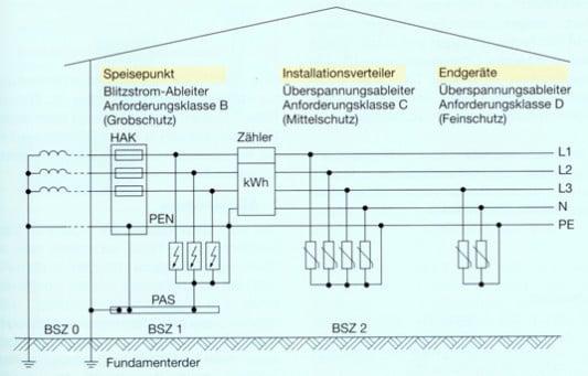 Berühmt Spitzensensor Schaltplan Zeitgenössisch - Der Schaltplan ...