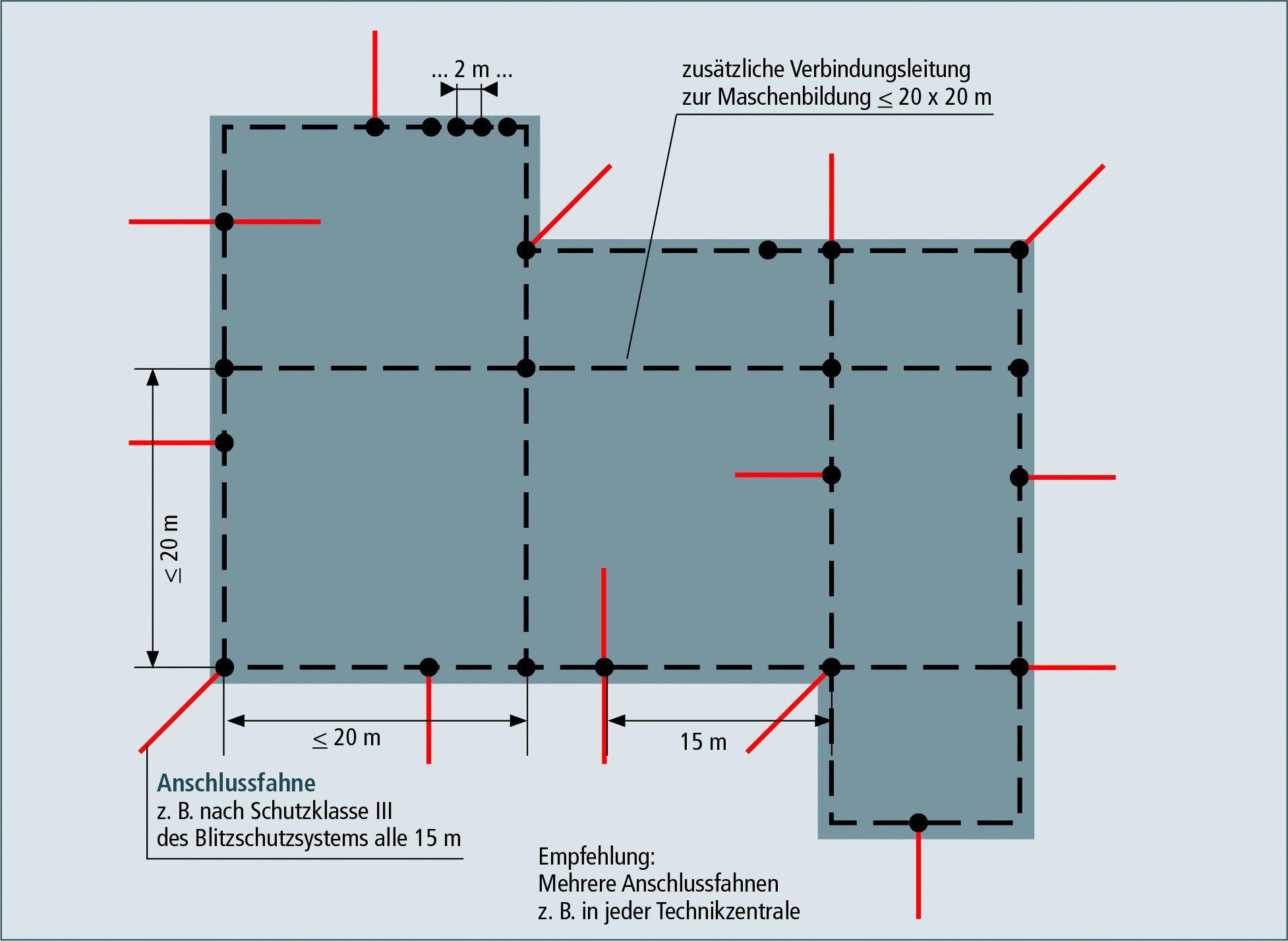 aufbau und verlegen des fundamenterders elektro. Black Bedroom Furniture Sets. Home Design Ideas