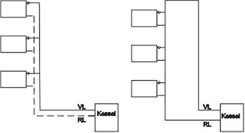 Heizungsarten und -systeme | Gebäudetechnik | Heizung | Baunetz_Wissen