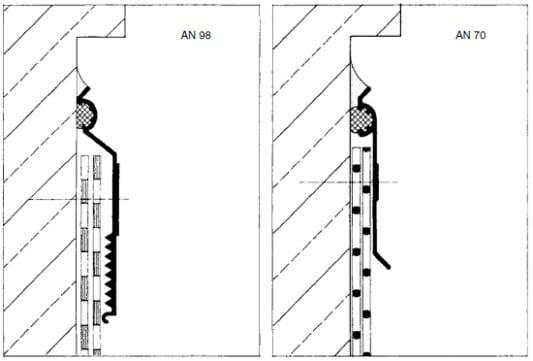 Wandanschlussprofile Flachdach Ab Anschlusse Baunetz Wissen