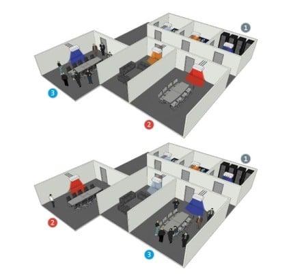 Arten der Klimatisierung | Gebäudetechnik | Kühlen/Klimatisieren ...