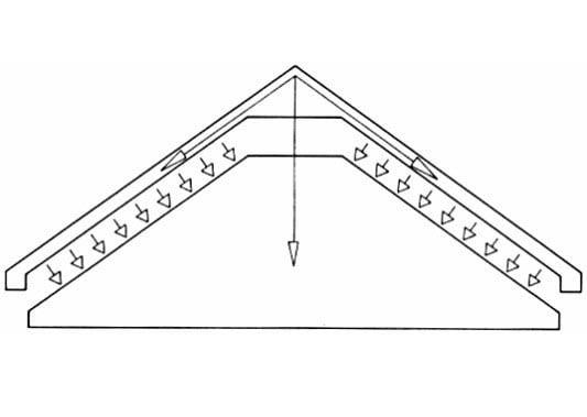 Favorit Pfettendach | Geneigtes Dach | Dachtragwerke | Baunetz_Wissen PI67