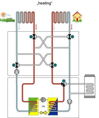 Ausgezeichnet 7 Draht Thermostat Wärmepumpe Galerie - Der ...