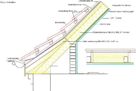 energetisch planen bei einer neueindeckung geneigtes. Black Bedroom Furniture Sets. Home Design Ideas