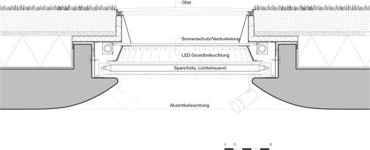 Oberlicht schnitt  Erweiterung des Städel Museums in Frankfurt a.M. | Elektro ...