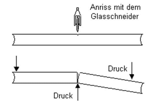 schneiden von glas glas glasbearbeitung baunetz wissen. Black Bedroom Furniture Sets. Home Design Ideas