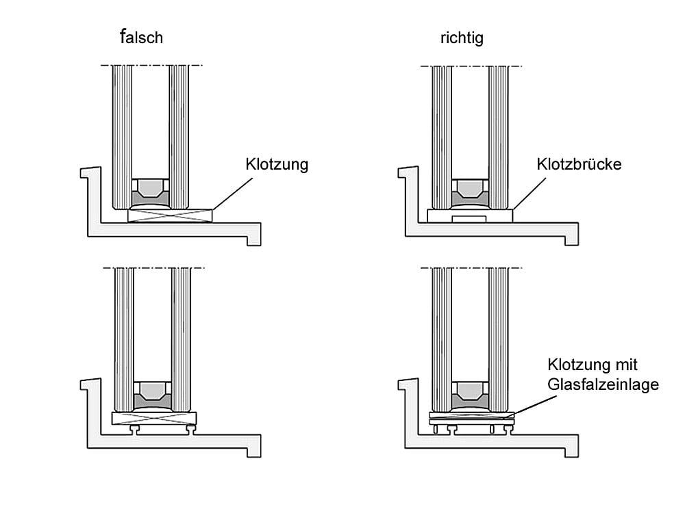 klotzung glas lagern verbinden baunetz wissen. Black Bedroom Furniture Sets. Home Design Ideas