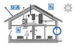 l ftungs und transmissionsheizlast heizung. Black Bedroom Furniture Sets. Home Design Ideas