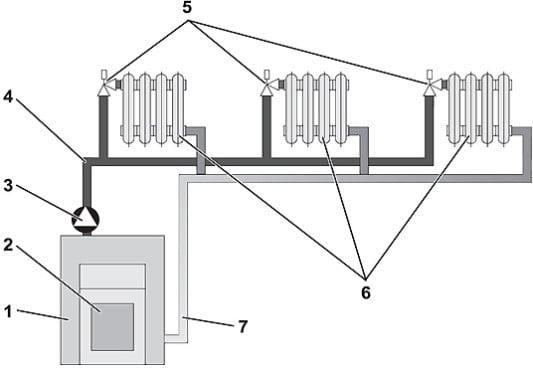 Bestandteile einer Heizungsanlage | Heizung | Heizungssysteme ...
