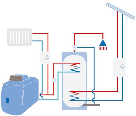 Niedertemperaturkessel | Heizung | Heizkessel | Baunetz_Wissen