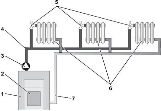 Normen Heizungsanlagen | Heizung | Normen/Richtlinien | Baunetz_Wissen
