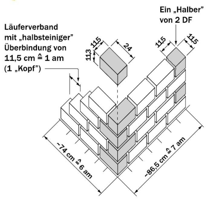 kalksandsteine mauerwerk mauersteine baunetz wissen. Black Bedroom Furniture Sets. Home Design Ideas