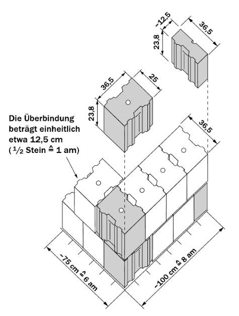 Top Kalksandsteine   Mauerwerk   Mauersteine   Baunetz_Wissen GG34