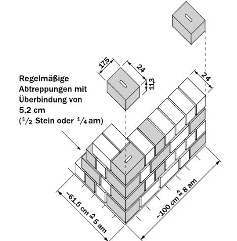Bevorzugt Kalksandsteine   Mauerwerk   Mauersteine   Baunetz_Wissen FY98