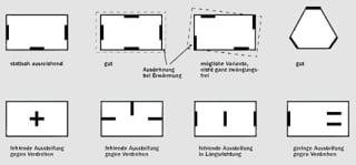 pilgerherbergen in atenguillo und estanzuela mauerwerk sonderbauten baunetz wissen. Black Bedroom Furniture Sets. Home Design Ideas