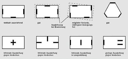 Tragsystem und grundrissgestaltung mauerwerk - Skelettbau architektur ...