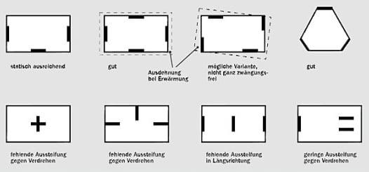 tragsystem und grundrissgestaltung mauerwerk planungsgrundlagen baunetz wissen. Black Bedroom Furniture Sets. Home Design Ideas