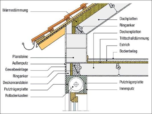 porenbetondach aufbau und eigenschaften mauerwerk dach baunetz wissen. Black Bedroom Furniture Sets. Home Design Ideas