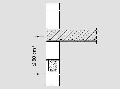 ringanker mauerwerk baukonstruktion baunetz wissen. Black Bedroom Furniture Sets. Home Design Ideas