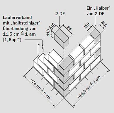 Konstruktive aussteifung mauerwerk baukonstruktion baunetz wissen - Dicke innenwand ...