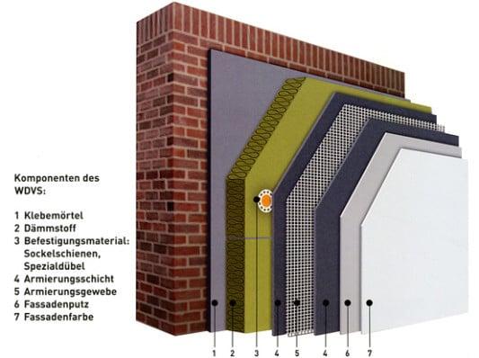 Passivhaus wandaufbau mauerwerk  Passivhaus mit Porenbeton | Mauerwerk | Energiesparendes Bauen ...