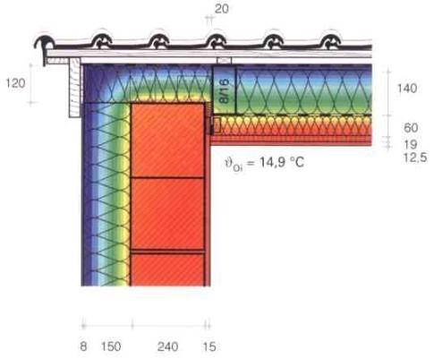 Bekannt Wärmeschutz durch Minimierung der Wärmebrücken   Mauerwerk ZV17
