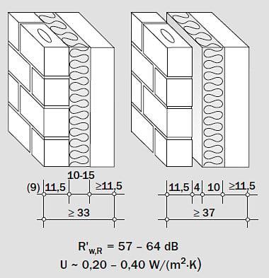 Großartig Schallschutz zweischaliger Wände | Mauerwerk | Bauphysik  YA41
