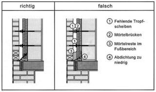 fugenglattstrich mauerwerk glossar baunetz wissen. Black Bedroom Furniture Sets. Home Design Ideas