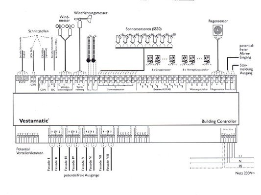 Einzelsteuerung | Sonnenschutz | Antrieb und Steuerung | Baunetz_Wissen