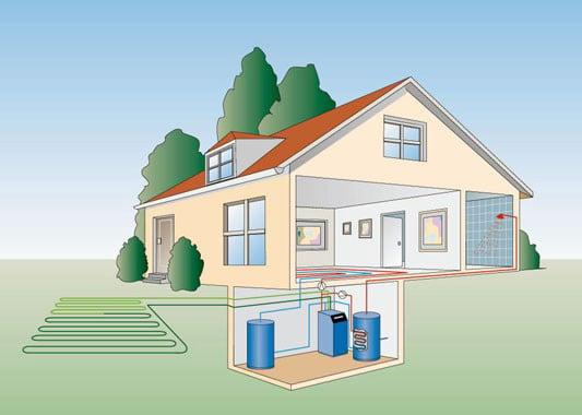 luft oder sole w rmepumpen im vergleich heizung planungshilfen baunetz wissen. Black Bedroom Furniture Sets. Home Design Ideas