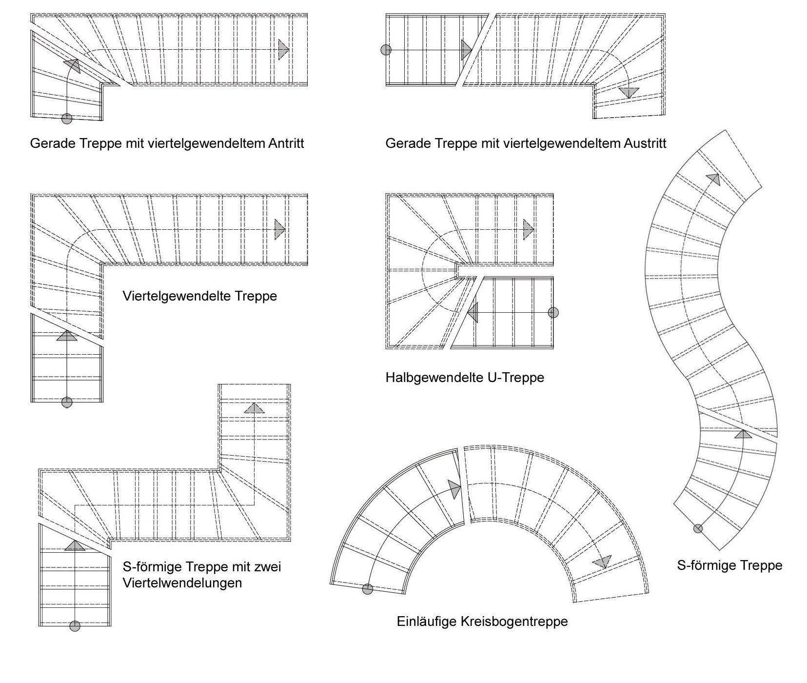 Turbo Gewendelte Treppen | Treppen | Treppenformen | Baunetz_Wissen XQ03