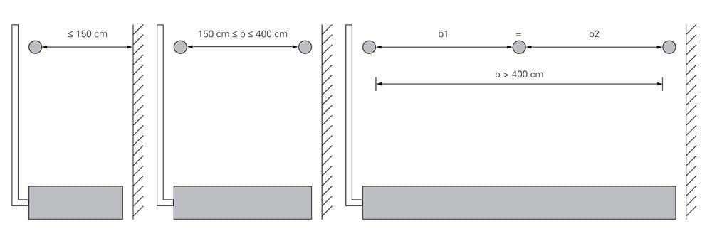handlauf treppen treppenelemente baunetz wissen. Black Bedroom Furniture Sets. Home Design Ideas