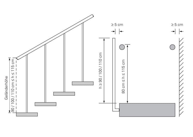 Handlauf Treppe handlauf treppen treppenelemente baunetz wissen