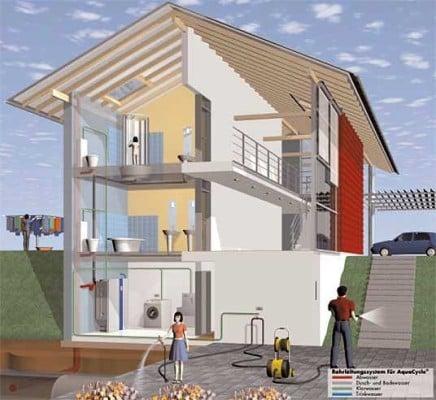 regenwassernutzung bad und sanit r grauwasser recycling baunetz wissen. Black Bedroom Furniture Sets. Home Design Ideas