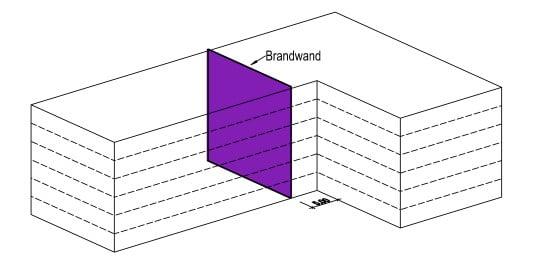 Brandwande I Brandschutz Baustoffe Bauteile Baunetz Wissen
