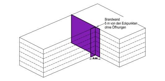 brandw nde i brandschutz baustoffe bauteile baunetz. Black Bedroom Furniture Sets. Home Design Ideas