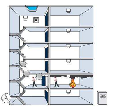 Treppenhaus technische zeichnung  Rauchschutzdruckanlagen (RDA): Funktion und Schutzziele ...