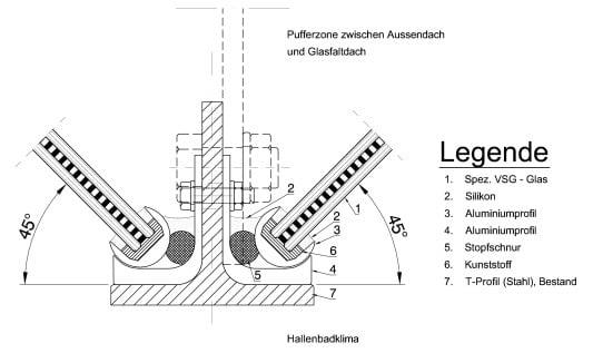 Hallenbad city in z rich glas sport freizeit baunetz for Fachwerkkonstruktion stahl