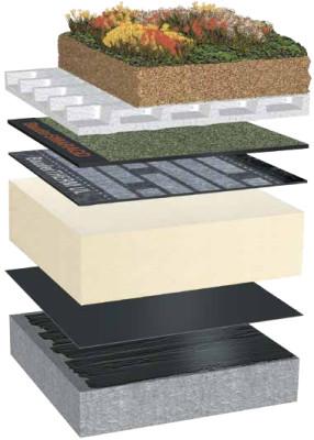 20 jahre garantie auf systeml sungen f r flachd cher flachdach news produkte baunetz wissen. Black Bedroom Furniture Sets. Home Design Ideas