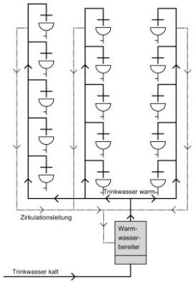 Fabulous Modernisierung der Warmwasserbereitung   Altbau   Sanitär/Elektro HH65