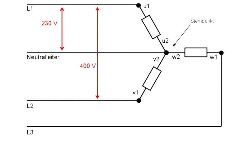 Außenleiter | Elektro | Glossar | Baunetz_Wissen