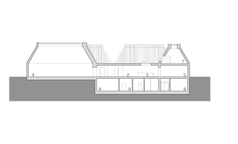 Oberlicht schnitt  Kunstmuseum Ahrenshoop | Heizung | Kultur/Bildung | Baunetz_Wissen